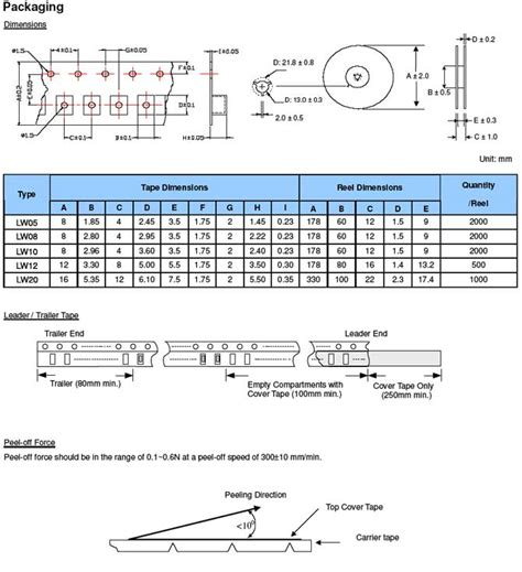 when an ideal inductor capacitor and resistor are connected in series inductor ohmic resistance 28 images electrical ohms wiring diagram schematic ac inductance