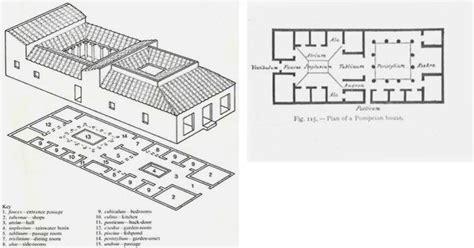 roman atrium house plan art history 280 gt morgon gt flashcards gt ancient rome studyblue