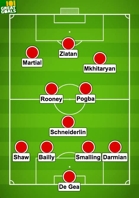 my personal manchester united xi jose mourinho s united starting xi predicted by l equipe