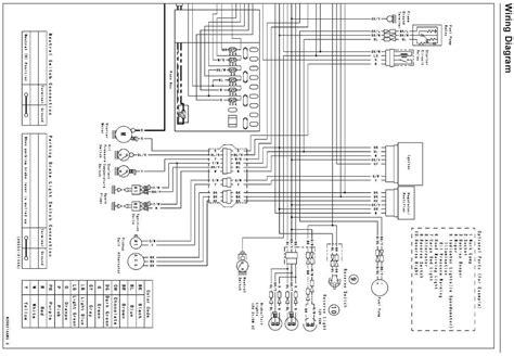 kawasaki mule 2510 wiring diagram free kawasaki get free