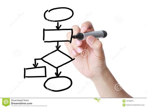 drawing flowchart drawing a flowchart stock photo image 40790815