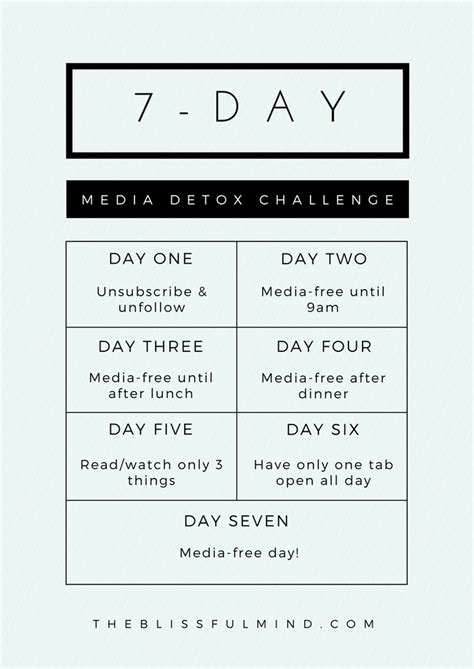 Sugar Detox Challenge Today Show by 1000 Ideas About 7 Day Detox Plan On Detox