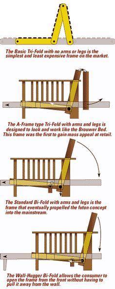 free futon frame plans futon plans free bm furnititure