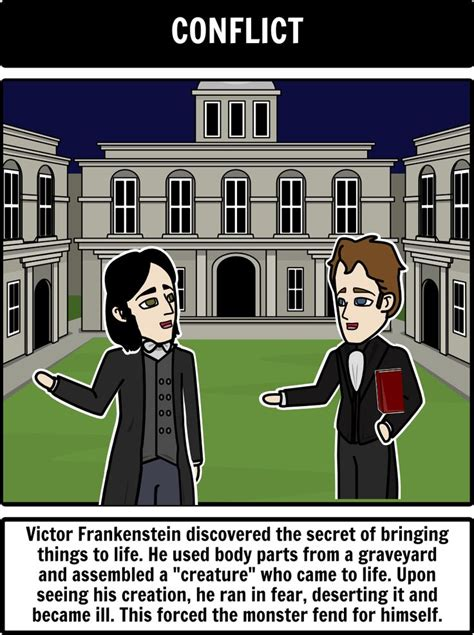 plots and themes of frankenstein 1000 ideas about frankenstein summary on pinterest