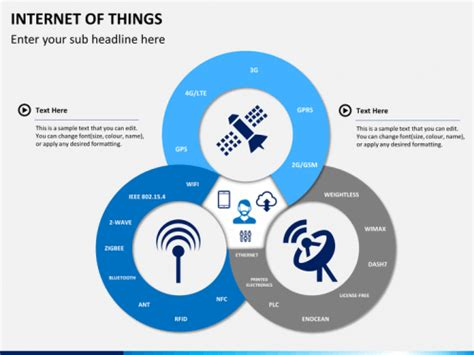 internet of things powerpoint template | sketchbubble