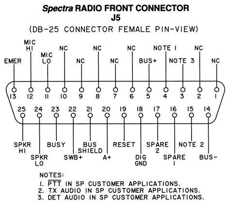 Wrg 7792 Motorola Astro Wiring Diagram