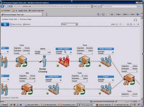 visio lifecycle template beyond plm product lifecycle management process