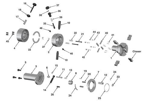 Rsvp Tooling Inc Geometric Threading System D Style