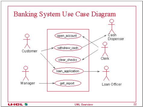 use bank banking system quotes quotesgram