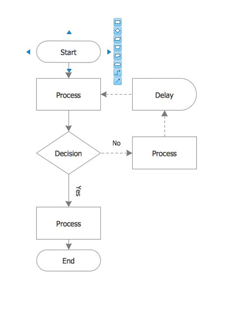 tools to draw flowchart create a flow chart business process modeling tool