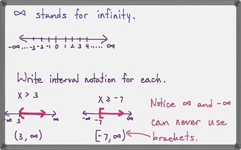 interval notation introductory algebra
