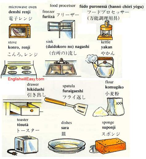 dictionary kitchen 台所 kitchen dictionary for