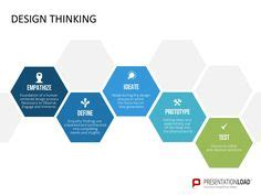 design thinking dc how smart connected products are transforming companies