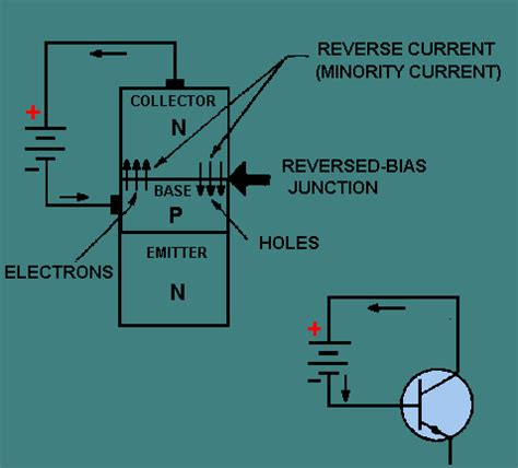transistor theory electrical engineering transistor theory