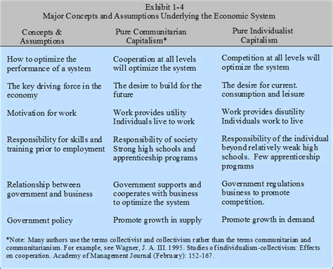 stories of capitalism inside the of financial analysts books what is the capitalist economic https upload wikimedia
