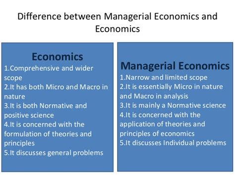 Assignment Managerial Economics Mba by Managerial Economics Assignment Individ Frudgereport793