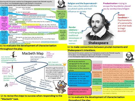 Themes In Macbeth Gcse | macbeth aqa gcse literature paper 1 complete pack by