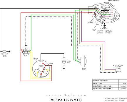 vespa gt200 wiring diagram circuit diagram maker