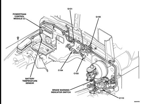 jeep tj wiring harness diagram wiring diagram and