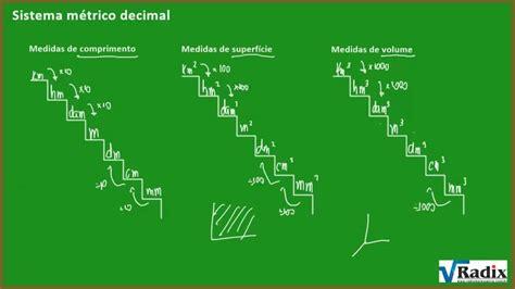 sistema metrico sistema metrico decimal youtube