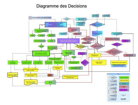 process mapping business process mapping businessprocess