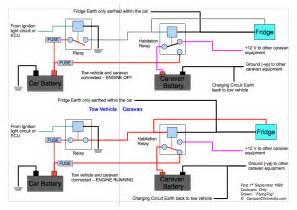 understanding the leisure battery charging circuit