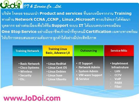 Operating System Course Outline Pdf by Ccnp Course Outline Pdf