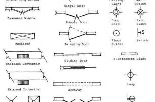 Architectural Symbols Floor Plan How To Draw A Site Plan Friv5games Me