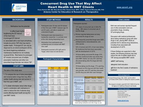 clinical report poster template poster concurrent use in mmt 08 14 09