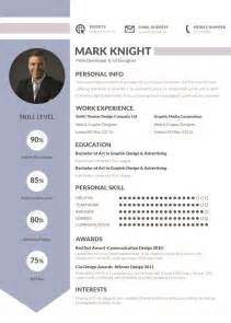 Resume Templates For It Professionals by Guide To Professional Cv Sles Resume Sles
