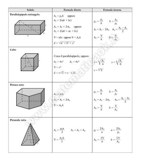 tavole logaritmiche pdf geometria solida formule μatematicaθk