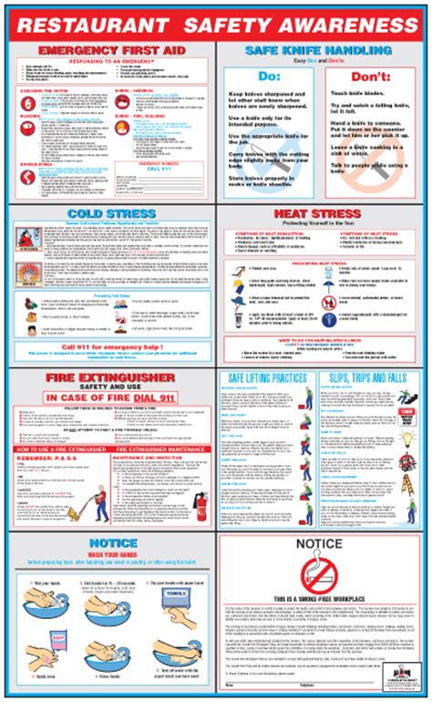 youth worker safety in restaurants etool safety poster safe osha food safety regulations 28 images melmarini this