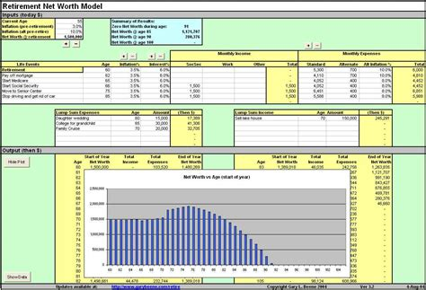 Retirement Financial Planning Spreadsheet And Best Retirement Planning Calculators Rimouskois Retirement Financial Plan Template