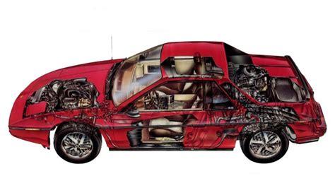 how do cars engines work 1988 pontiac fiero windshield wipe control this or that 2005 chrysler crossfire srt6 vs 1984 pontiac fiero autoblog