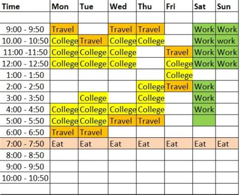 create timetable how to create a study timetable that will make