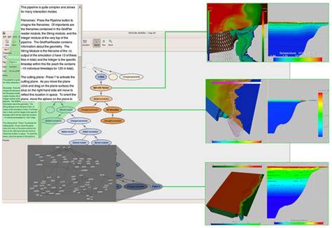 python tutorial vtk vtk user s guide vtk 100 images modeling vtk radial