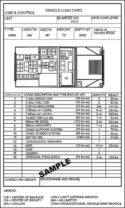 Fm 3 04 500 Appendix H Deployment Army Plan Template
