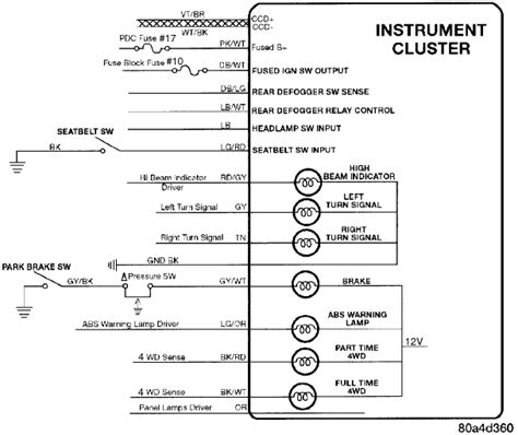jeep tj instrument cluster wiring diagram jeep all about