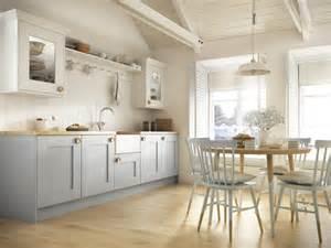 simple interior design ideas for kitchen