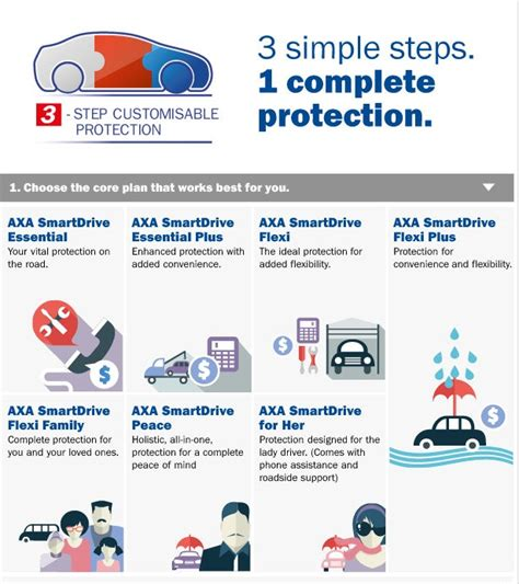 axa house insurance contact number axa car insurance ireland 44billionlater