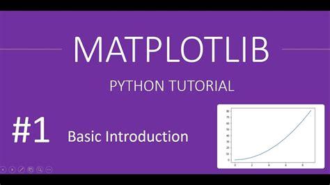 tutorial python image library first python script using matplotlib library matplotlib