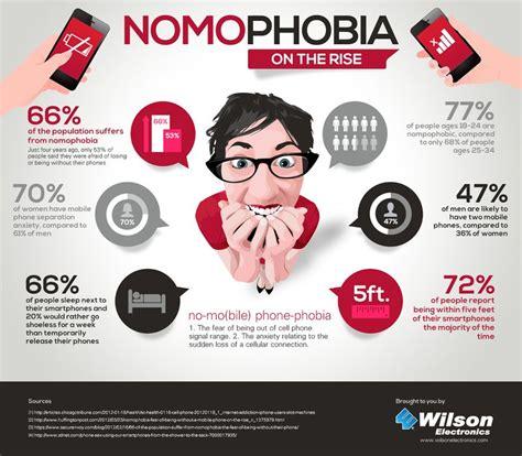 phoneless phobia infographics nomophobia