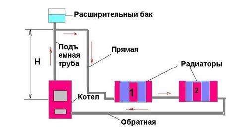 radiateur electrique atlantic 1661 sanitaire chauffagiste colmar artisan pour travaux 224