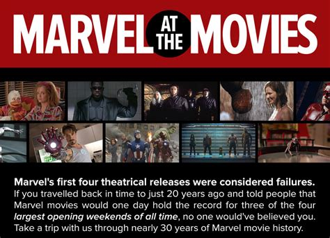 marvel film order to watch marvel at the movies timeline borrowing tape
