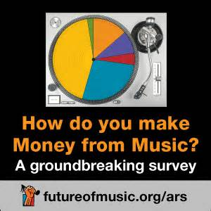 Music Surveys For Money - money from music survey spread the word future of music coalition