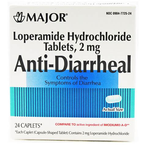 The Counter Opiate Detox Help by Imodium Or Loperamide Hydrochloride For Opiate Withdrawal