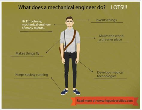 Mechanical Engineer Meme - 132 best engineer memes engineering technology images on pinterest engineers fun facts