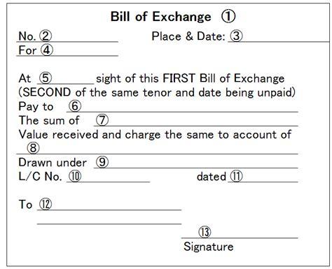 Letter Of Credit Ucc 為替手形 Bill Of Exchange 輸出インボイス作成 を通じて エクセルマクロ 入門 修得