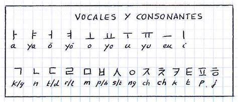 imagenes de letras coreanas alfabeto coreano