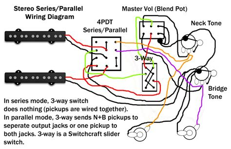 stereo wiring not ric anyone talkbass